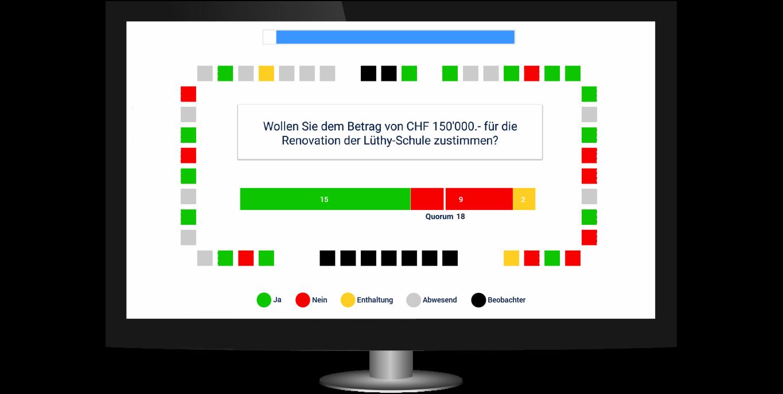 omnivote Live-Ergebnisse Bildschirmansicht