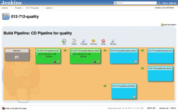 Screenshot of a Jenkins deployment pipeline.