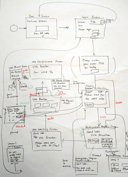 user flow sketch